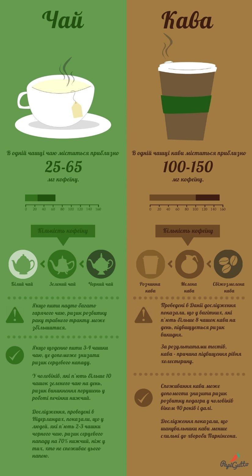 tea-coffee-ua